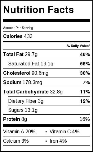Blueberry Tart Recipe Nutritional Value