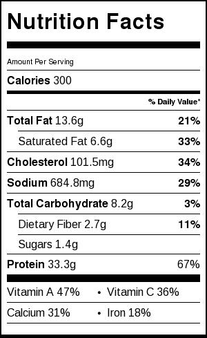 Saltimbocca Recipe nutritional Information